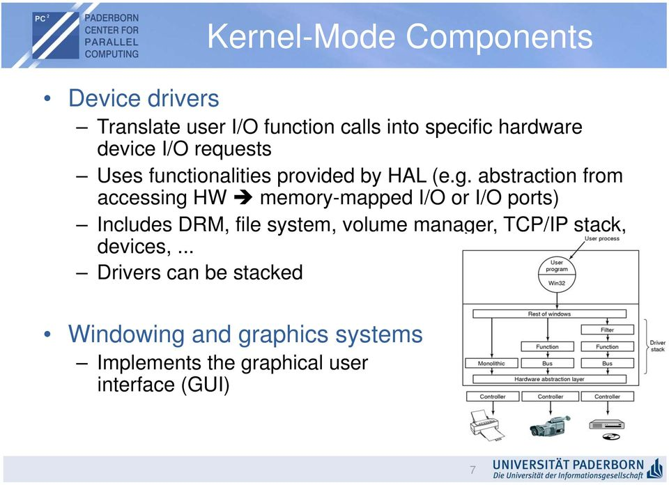 abstraction from accessing HW memory-mapped I/O or I/O ports) Includes DRM, file system, volume