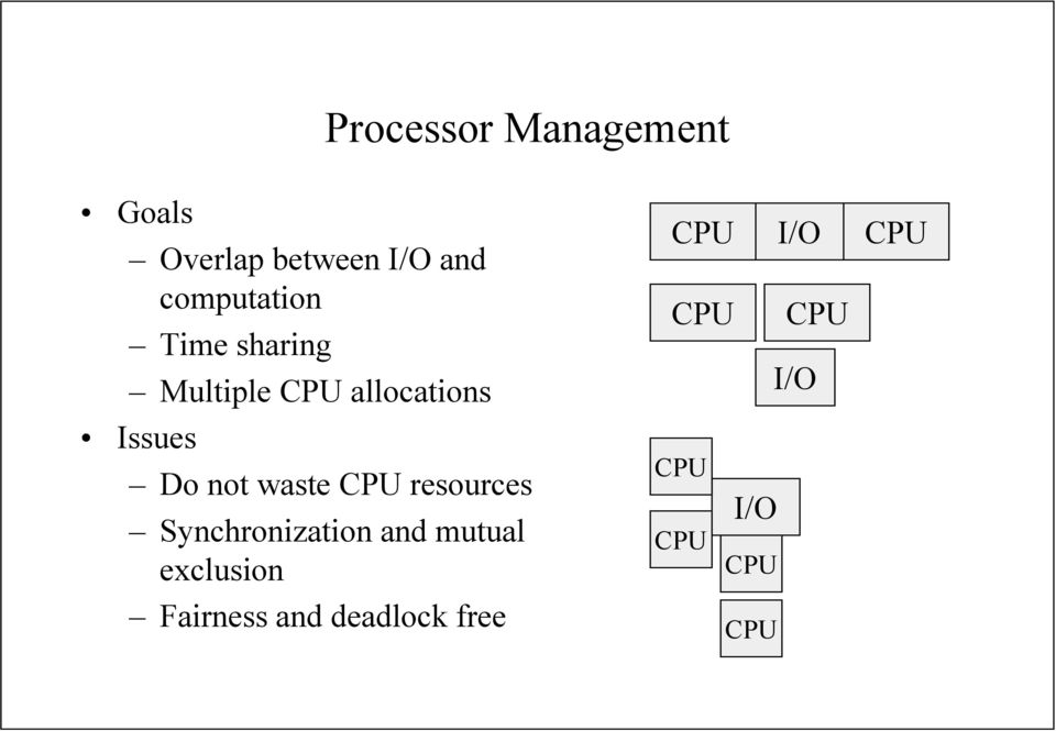 not waste CPU resources Synchronization and mutual exclusion