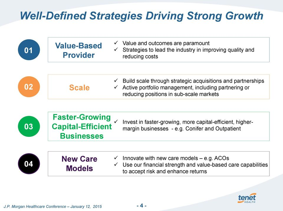 sub-scale markets 03 Faster-Growing Capital-Efficient Businesses Invest in faster-growing, more capital-efficient, highermargin businesses - e.g. Conifer and Outpatient 04 New Care Models Innovate with new care models e.