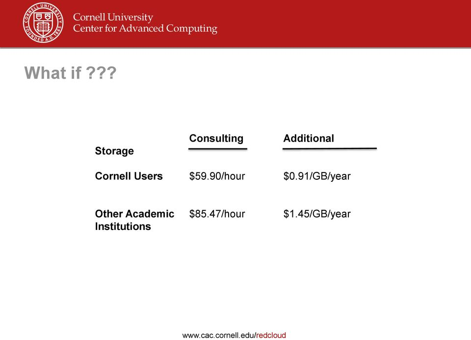 Cornell Users $59.90/hour $0.