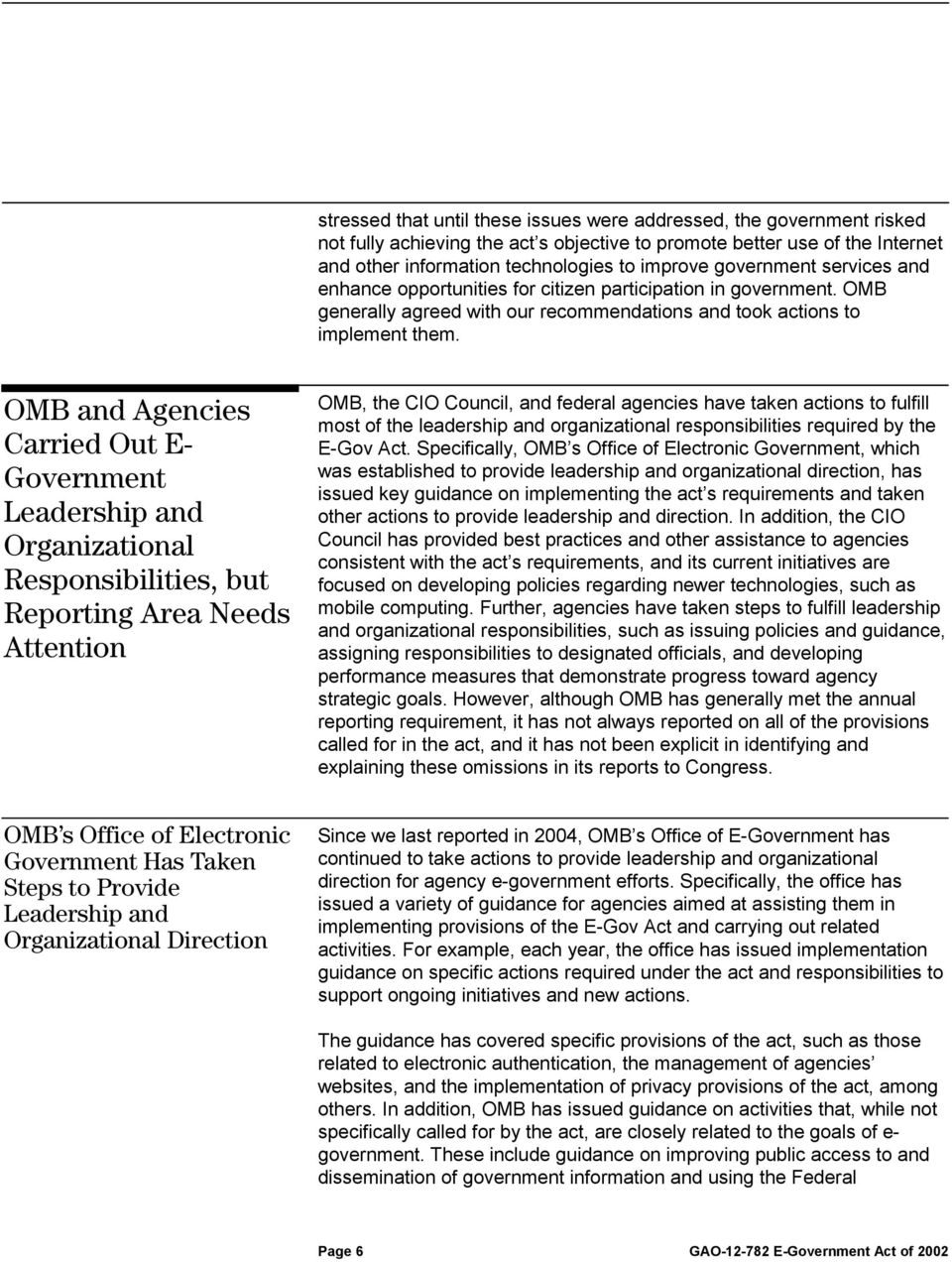 OMB and Agencies Carried Out E- Government Leadership and Organizational Responsibilities, but Reporting Area Needs Attention OMB, the CIO Council, and federal agencies have taken actions to fulfill