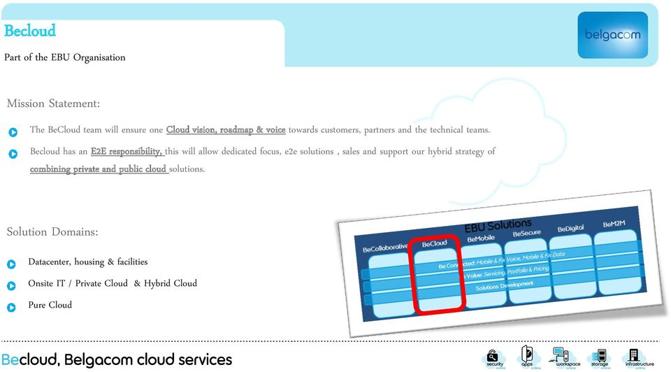 Becloud has an E2E responsibility, this will allow dedicated focus, e2e solutions, sales and support our