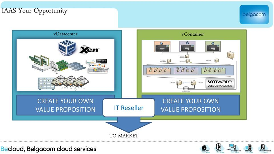 PROPOSITION IT Reseller CREATE