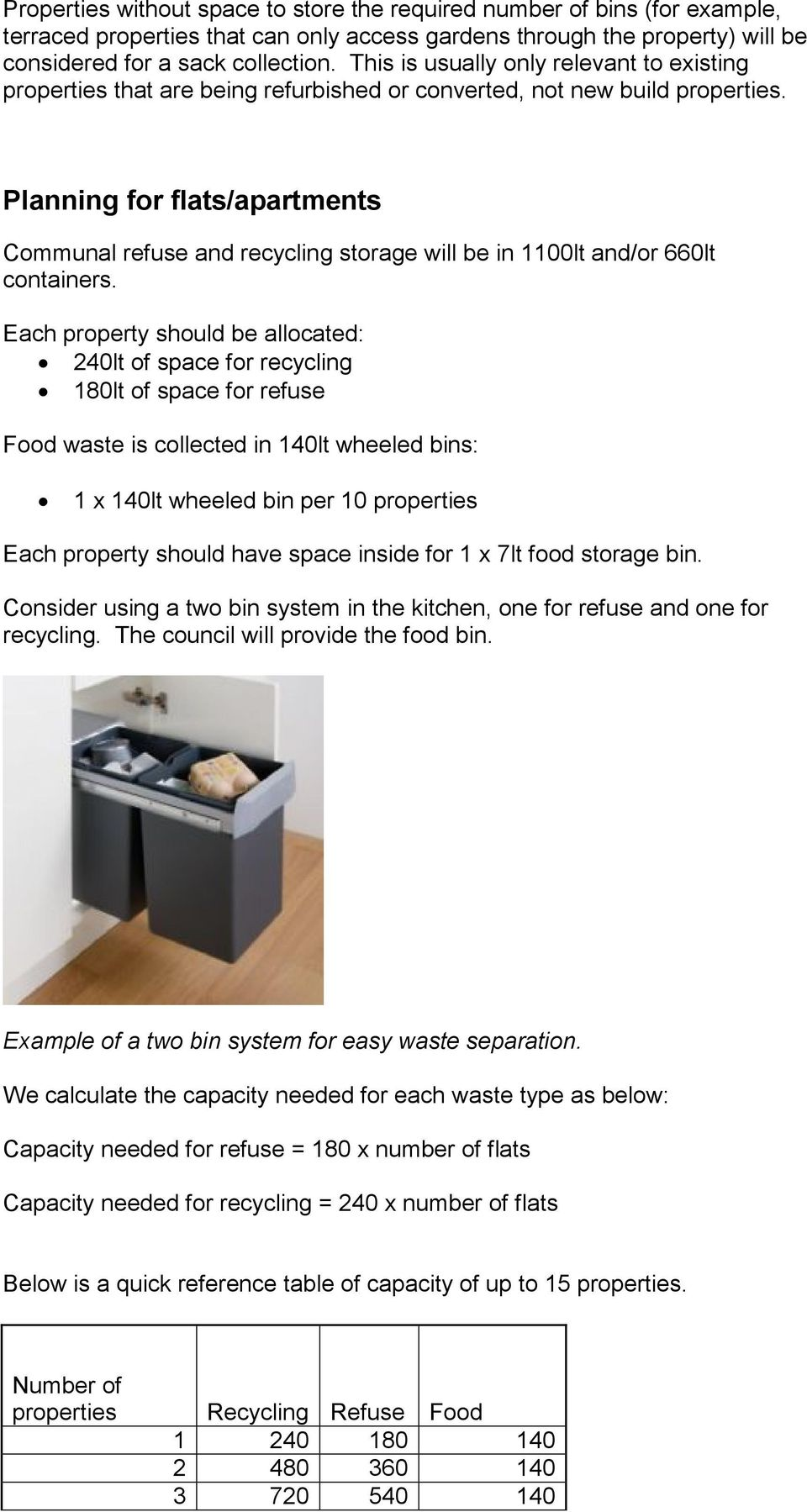 Planning for flats/apartments Communal refuse and recycling storage will be in 1100lt and/or 660lt containers.