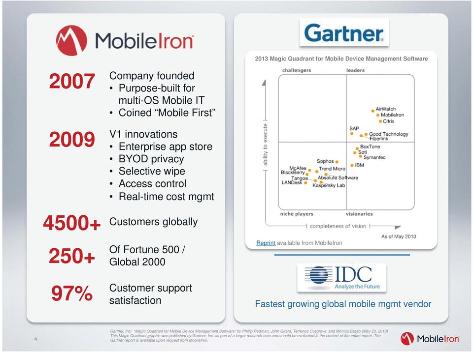 global mobile mgmt vendor 4 Gartner, Inc: Magic Quadrant for Mobile Device Management Software by Phillip Redman, John Girard, Terrence Cosgrove, and Monica Basso (May 23, 2013) This Magic