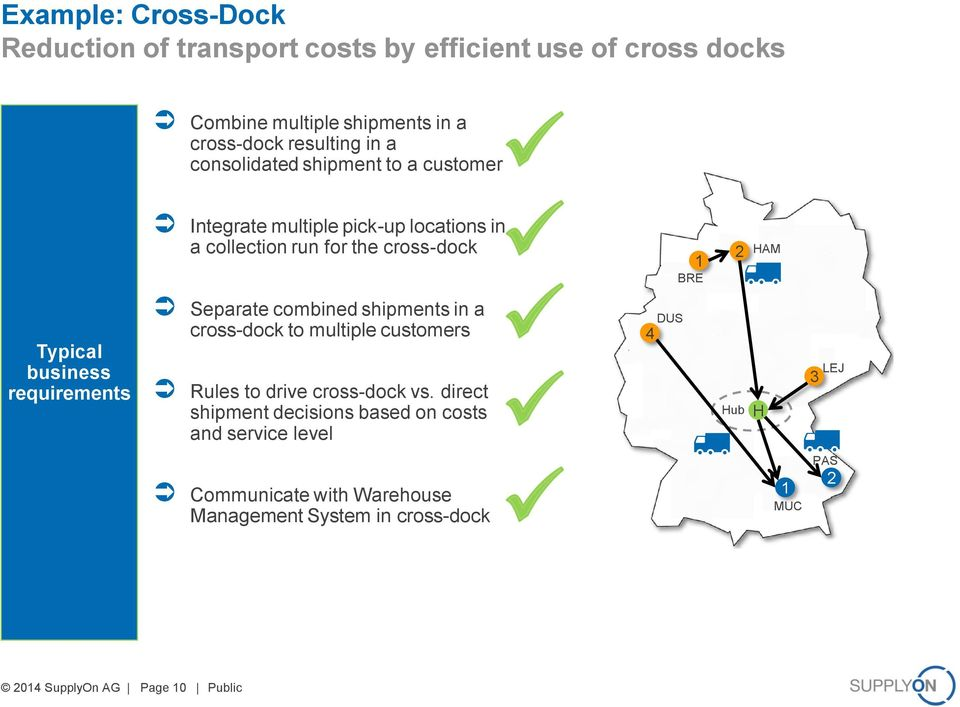 Separate combined shipments in a cross-dock to multiple customers Rules to drive cross-dock vs.