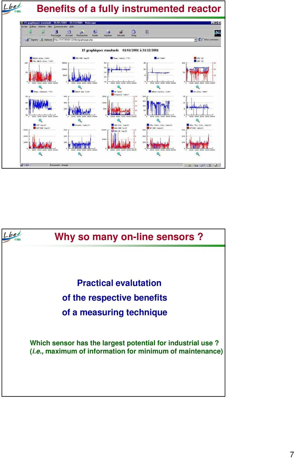 Practical evalutation of the respective benefits of a measuring