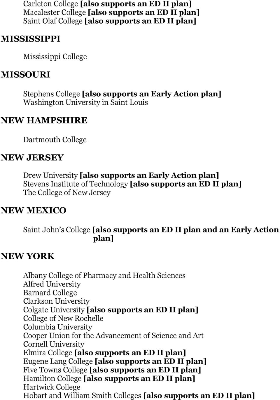 Technology [also supports an ED II plan] The College of New Jersey NEW MEXICO Saint John s College [also supports an ED II plan and an Early Action plan] NEW YORK Albany College of Pharmacy and