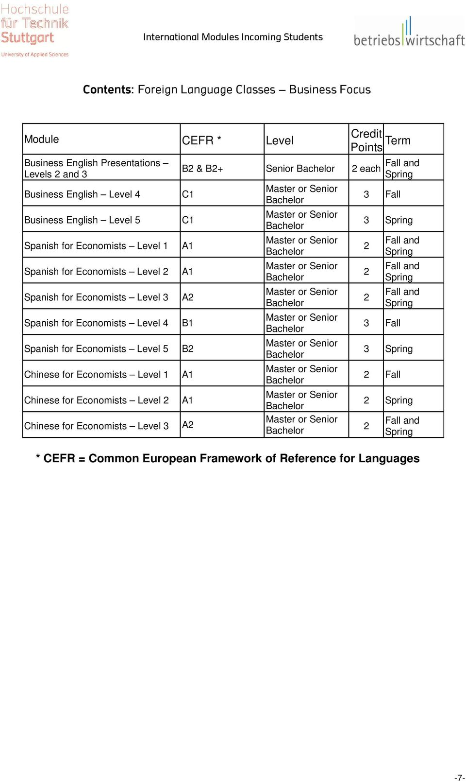 A1 Spanish for Economists Level 3 A2 Spanish for Economists Level 4 B1 Spanish for Economists Level 5 B2 Chinese for Economists Level 1 A1 Chinese for Economists Level 2 A1 Chinese for Economists