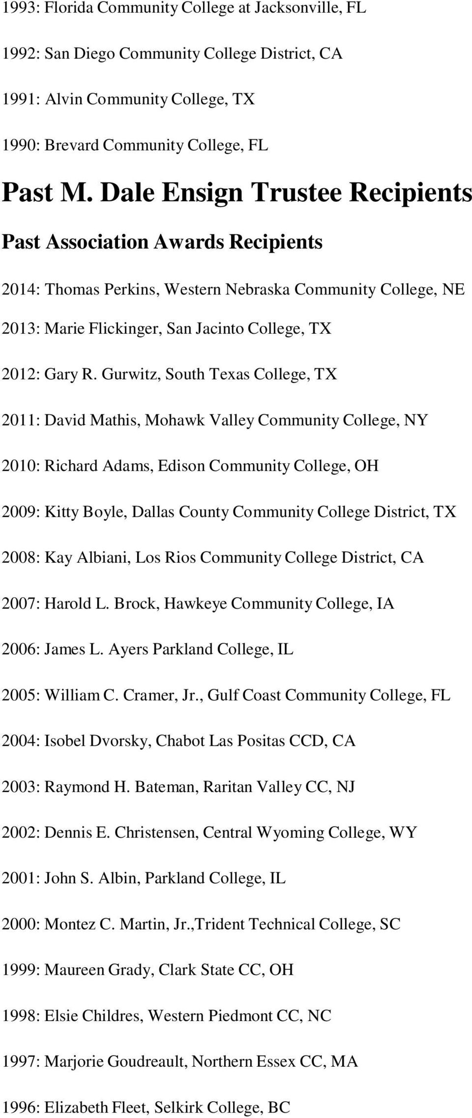 Gurwitz, South Texas College, TX 2011: David Mathis, Mohawk Valley Community College, NY 2010: Richard Adams, Edison Community College, OH 2009: Kitty Boyle, Dallas County Community College District,