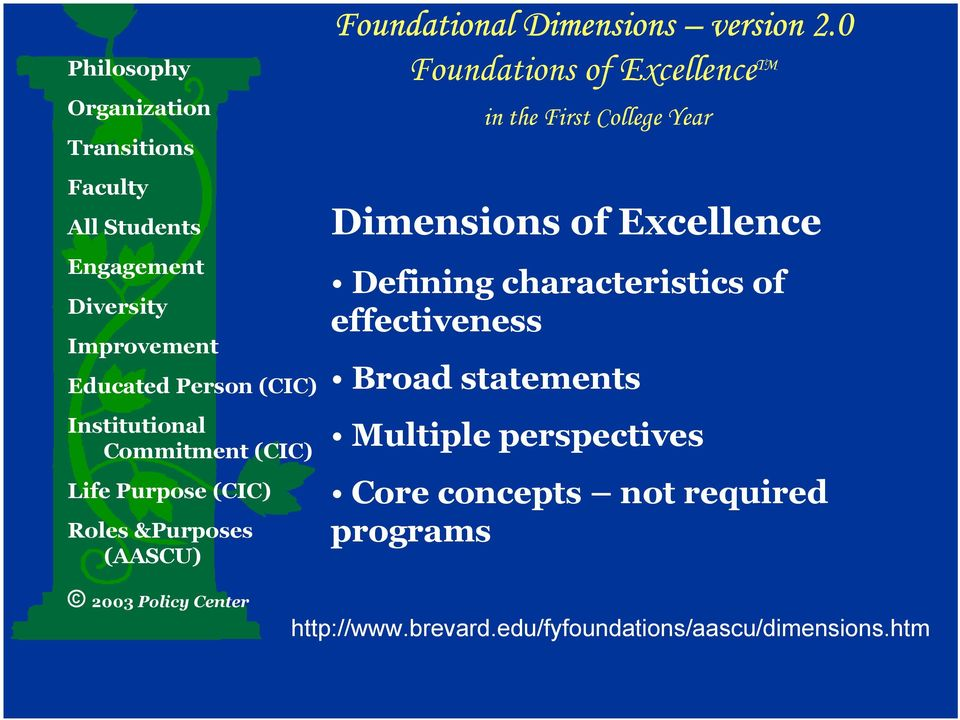 0 Foundations of Excellence TM in the First College Year Dimensions of Excellence Defining characteristics of effectiveness
