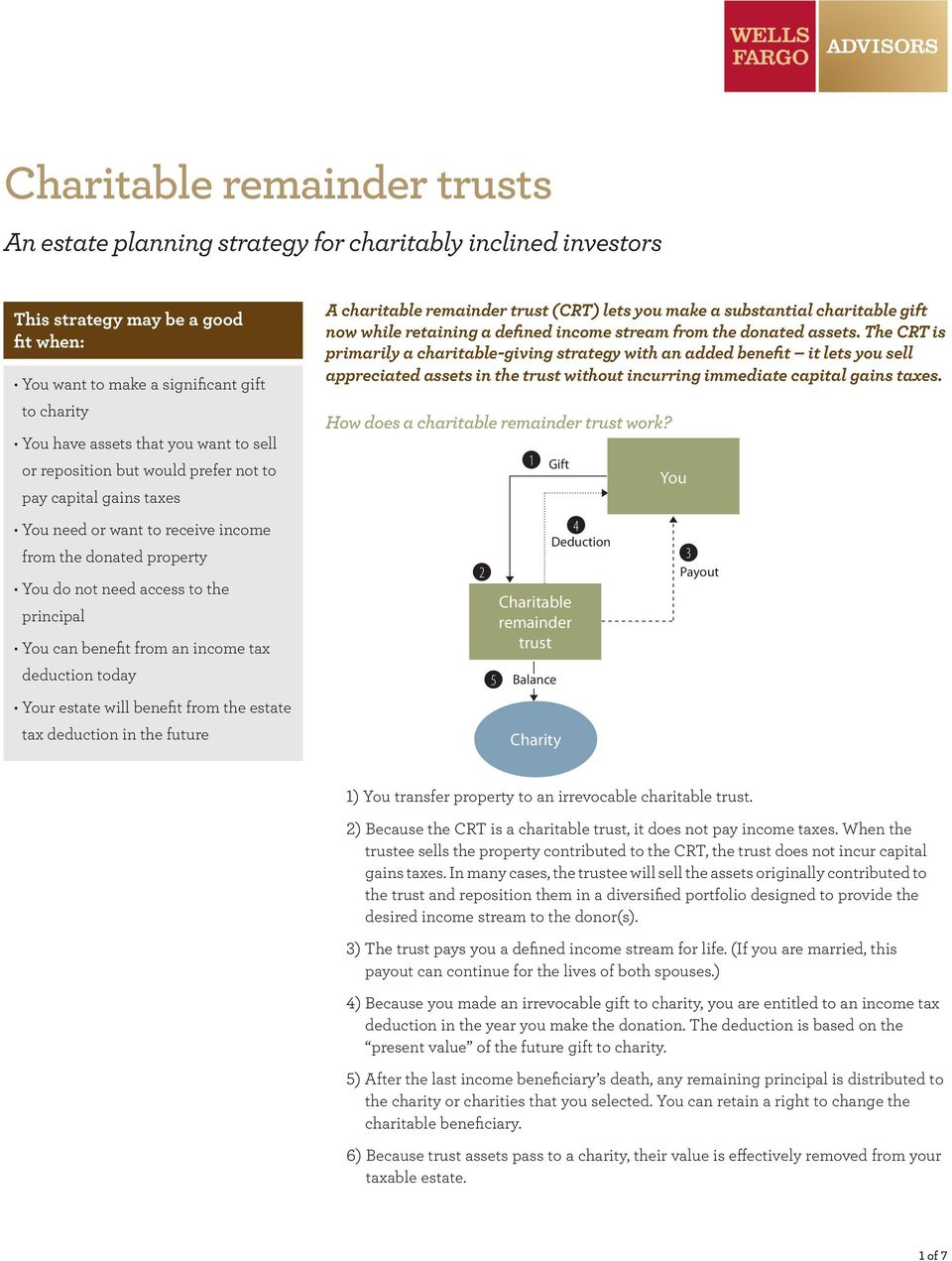 income tax deduction today Your estate will benefit from the estate tax deduction in the future A charitable remainder trust (CRT) lets you make a substantial charitable gift now while retaining a