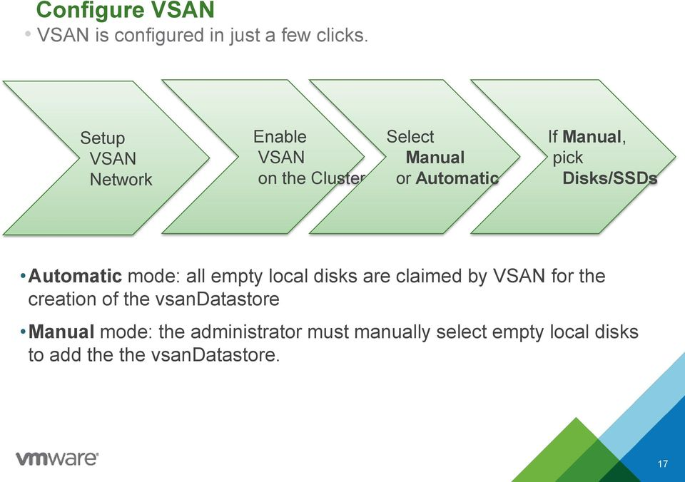 Disks/SSDs Automatic mode: all empty local disks are claimed by VSAN for the creation of