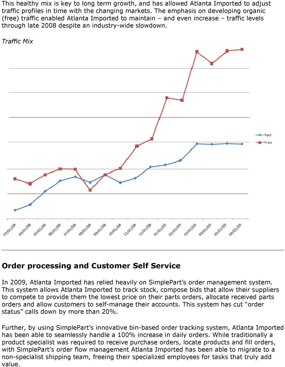 Traffic Mix Order processing and Customer Self Service In 2009, Atlanta Imported has relied heavily on SimplePart s order management system.