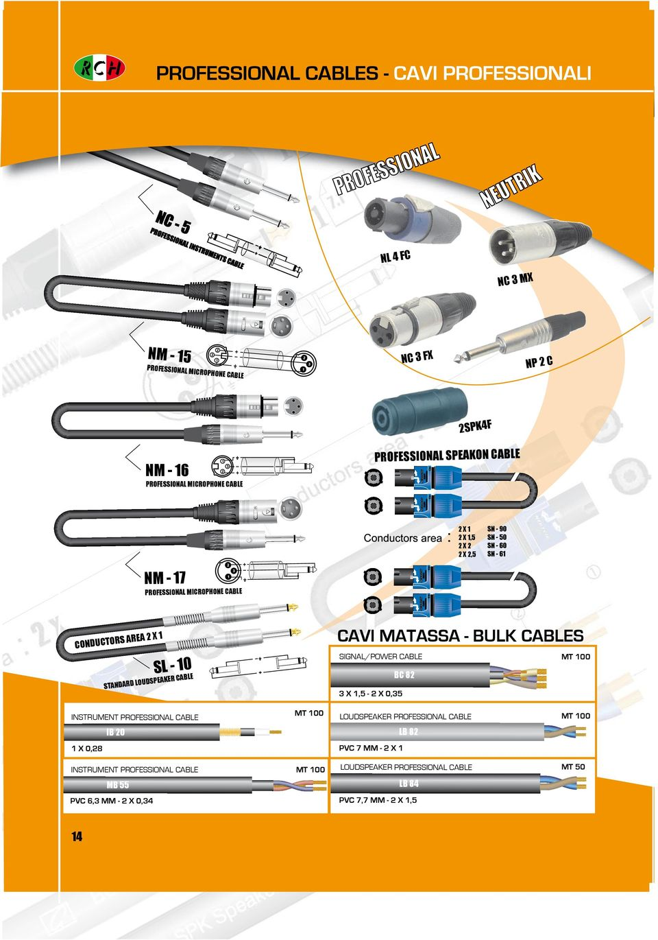 CABLE CAVI MATASSA - BULK CABLES S AREA 2 X 1 CONDUCTOR SIGNAL/POWER CABLE SL - 10 BC 82 BLE SPEAKER CA UD STANDARD LO INSTRUMENT PROFESSIONAL CABLE 3 X 1,5-2 X 0,35 MT 100 LOUDSPEAKER