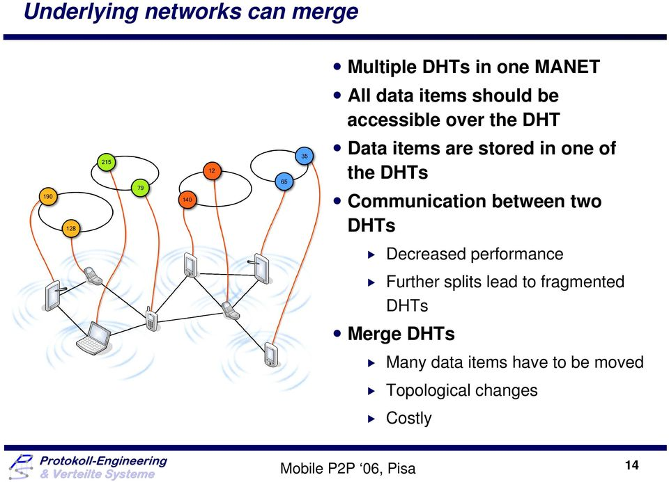 between two DHTs Decreased performance Further splits lead to fragmented DHTs