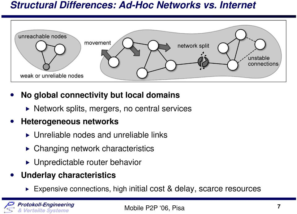 services Heterogeneous networks Unreliable nodes and unreliable links Changing network