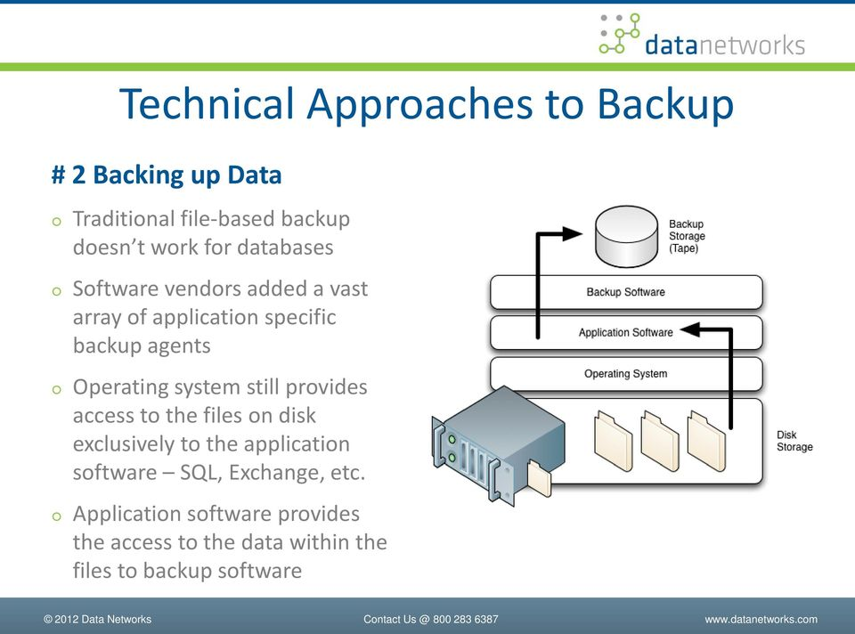 system still provides access to the files on disk exclusively to the application software SQL,