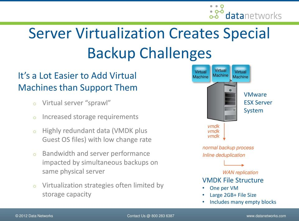 simultaneous backups on same physical server Virtualization strategies often limited by storage capacity Virtual Machine Virtual Machine vmdk vmdk vmdk