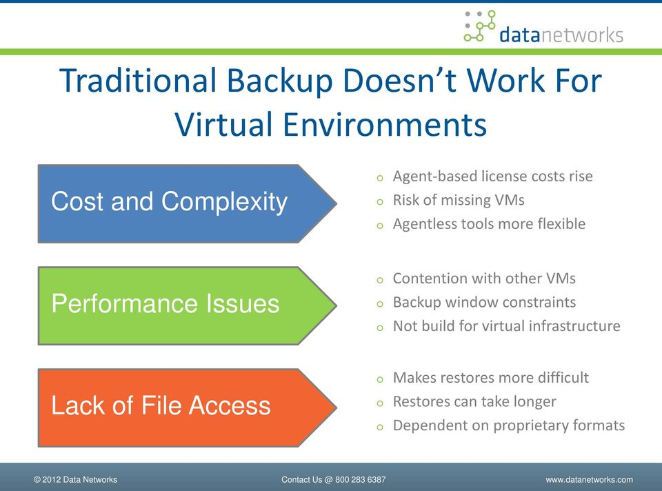 Contention with other VMs Backup window constraints Not build for virtual infrastructure Lack