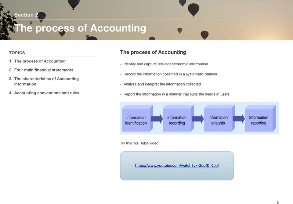 Accounting conventions and rules The process of Accounting Identify and capture relevant economic information Record the
