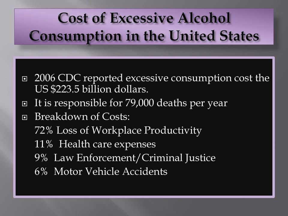 It is responsible for 79,000 deaths per year Breakdown of Costs:
