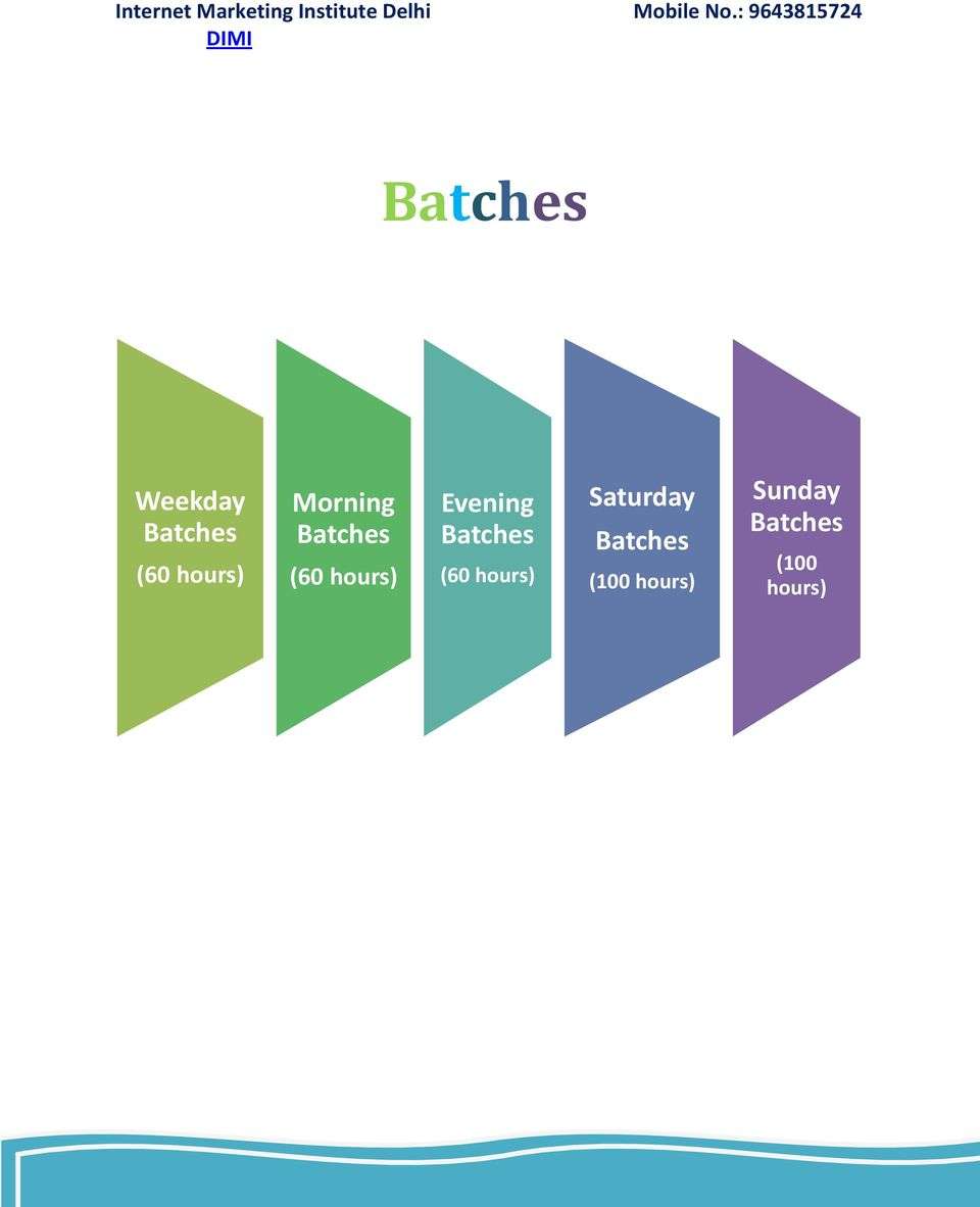 Batches (60 hours) Saturday Batches