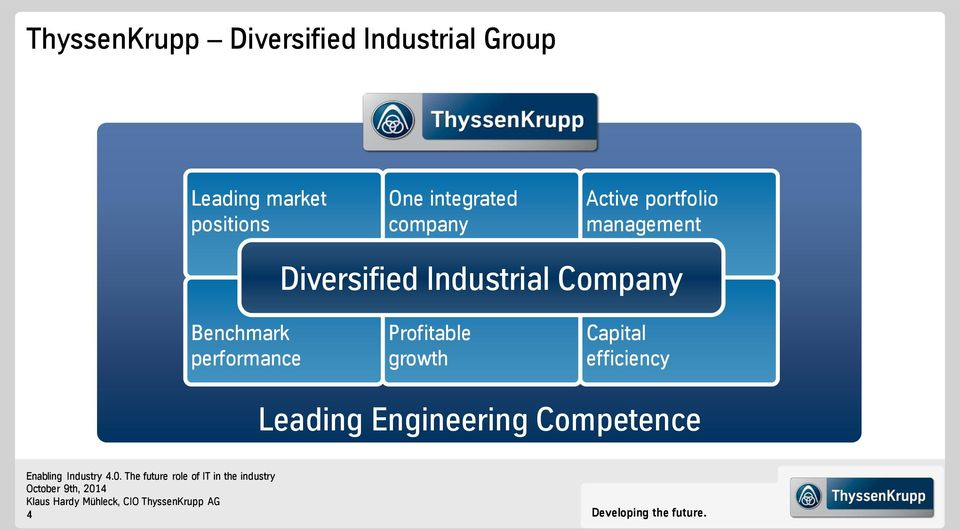 Diversified Industrial Company Benchmark performance Profitable