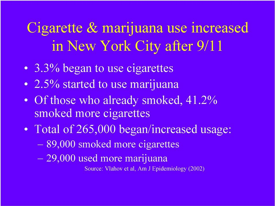5% started to use marijuana Of those who already smoked, 41.