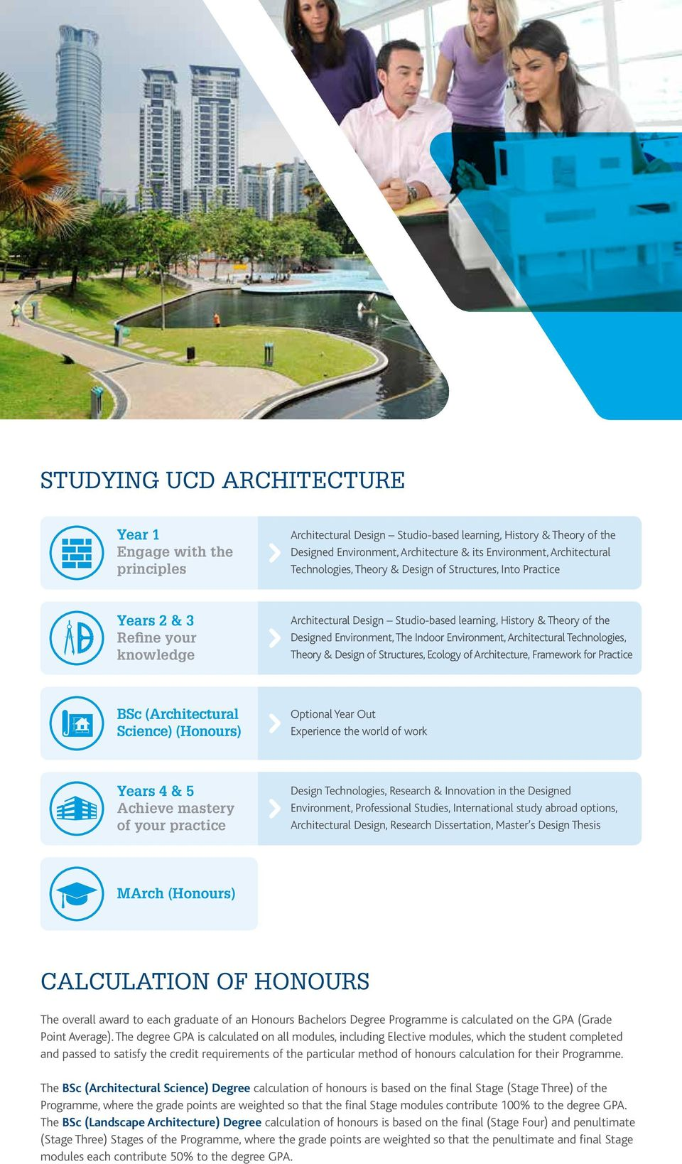 Environment, Architectural Technologies, Theory & Design of Structures, Ecology of Architecture, Framework for Practice BSc (Architectural Science) (Honours) Optional Year Out Experience the world of