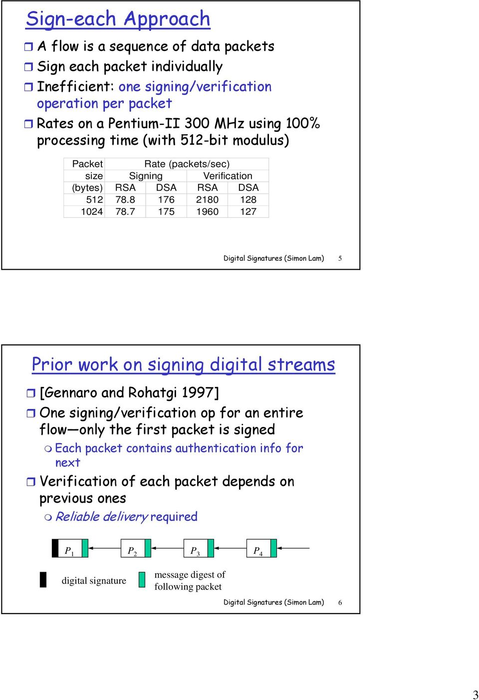 7 175 1960 127 Digital Signatures (Simon Lam) 5 Prior work on signing digital streams [Gennaro and Rohatgi 1997] One signing/verification op for an entire flow only only the first packet is