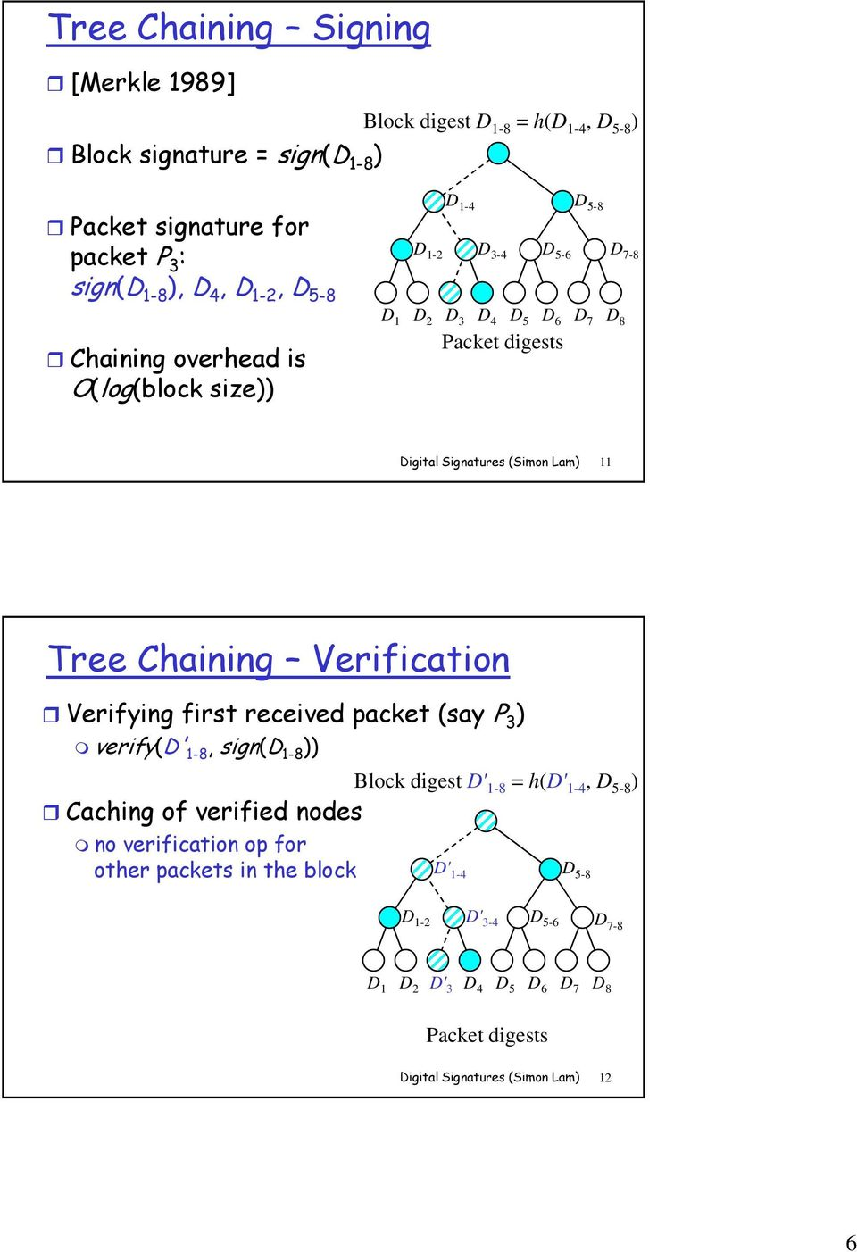 11 Tree Chaining Verification Verifying first received packet (say P 3 ) verify(d' 1-8, sign(d 1-8 )) Block digest D' 1-8 = h(d' 1-4, D 5-8 ) Caching of verified