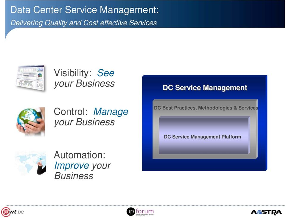 Management Control: Manage your Business DC Best Practices,