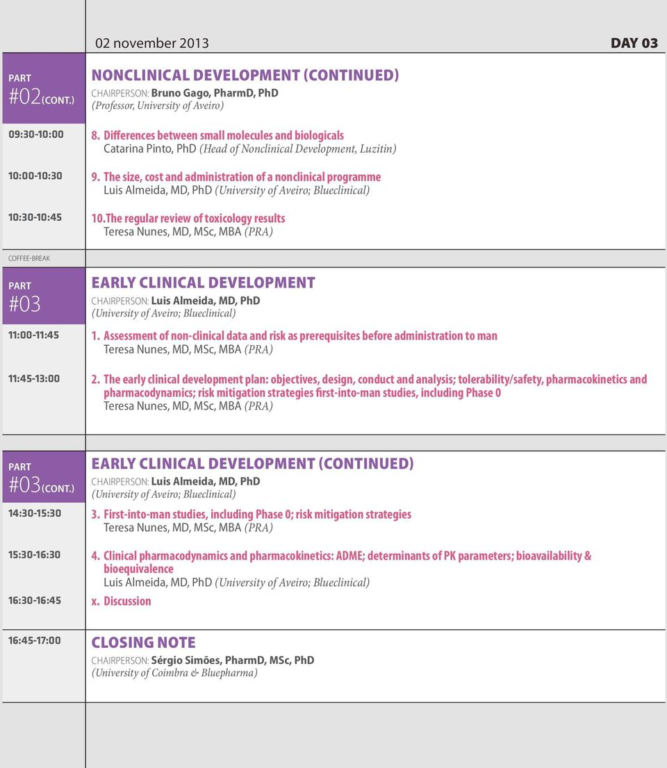 The size, cost and administration of a nonclinical programme 10:30-10:45 10.