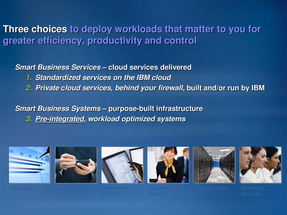Private cloud services, behind your firewall, built and/or run by IBM Smart Business Systems purpose-built