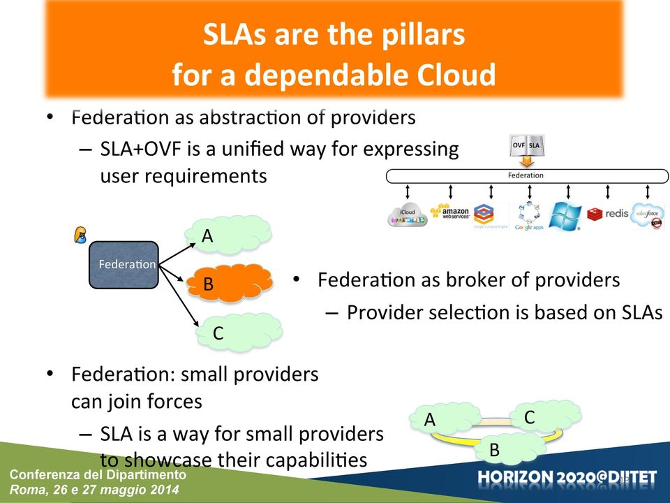 Federa0on B Cloud C Federa0on as broker of providers Provider selec0on is based on SLAs