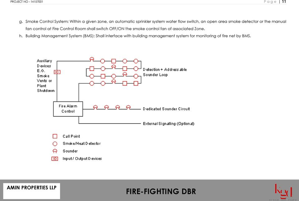 switch, an open area smoke detector or the manual fan control at Fire Control Room shall