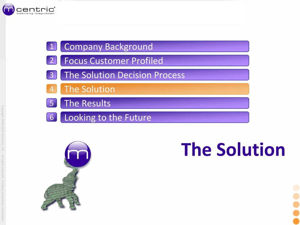 Decision Process 4 5 6 The Solution