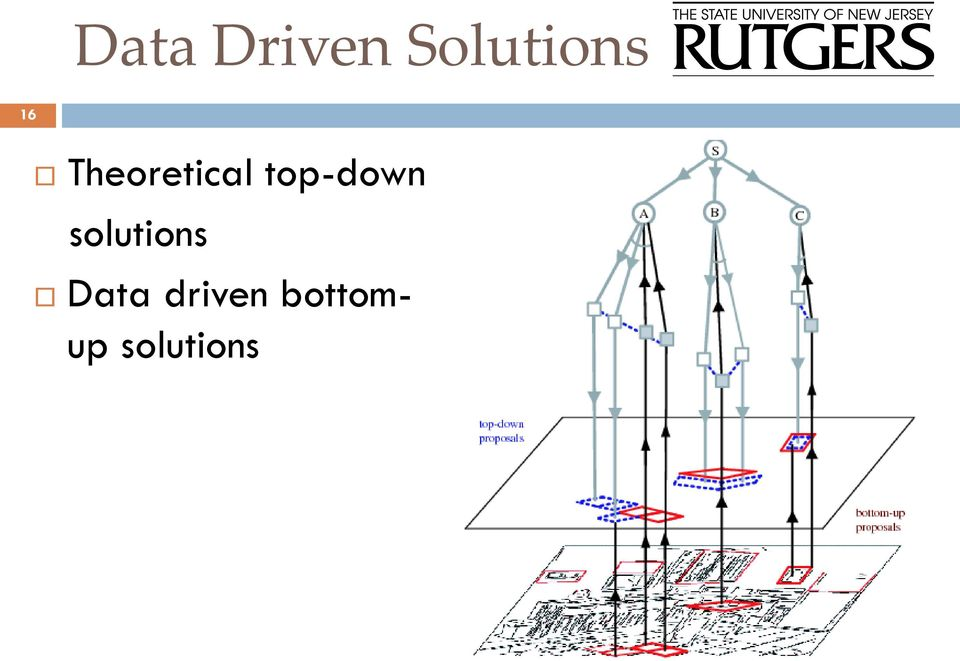 top-down solutions