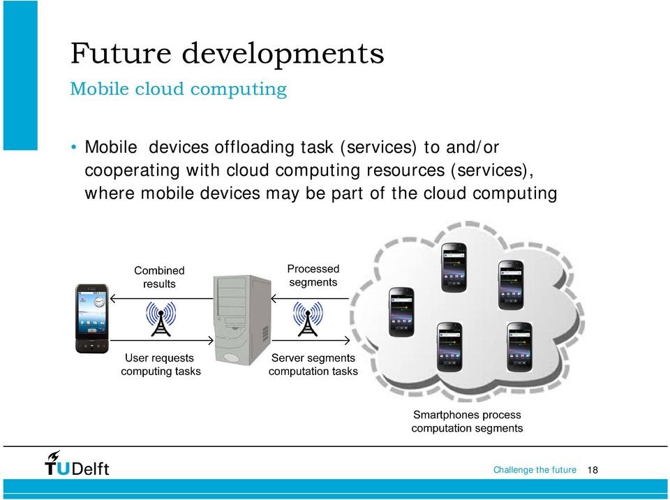 cooperating with cloud computing resources