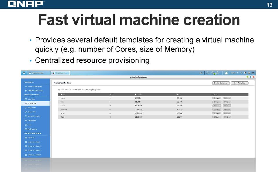 virtual machine quickly (e.g.