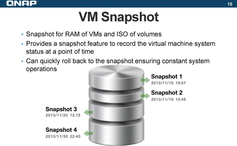 virtual machine system status at a point of time Can