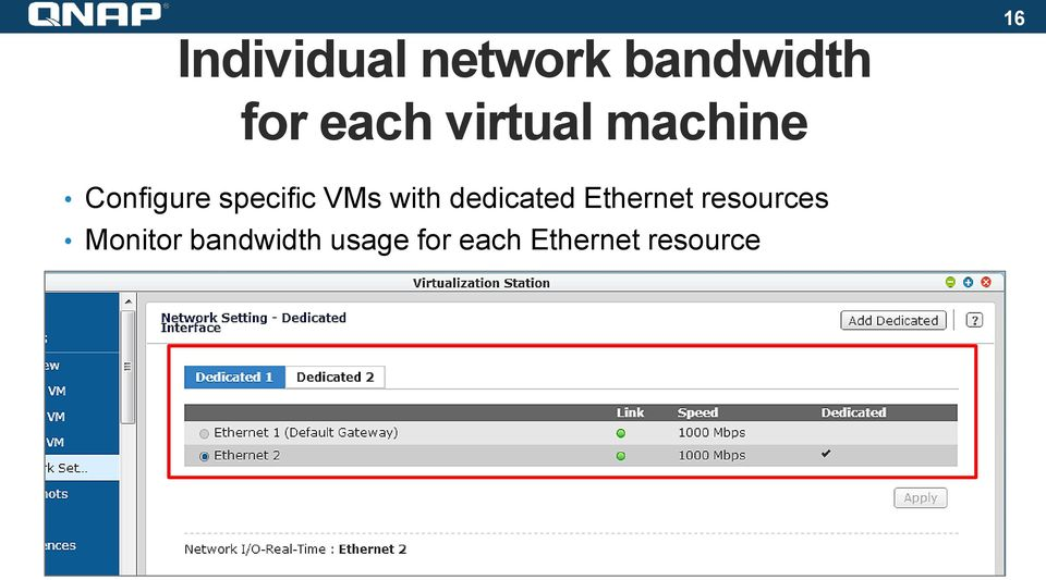 VMs with dedicated Ethernet resources