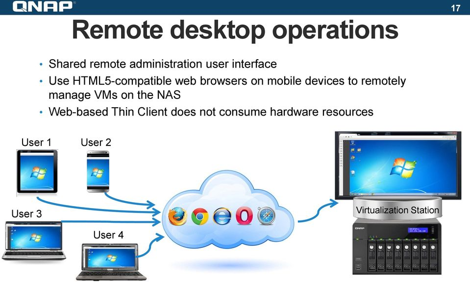 remotely manage VMs on the NAS Web-based Thin Client does not