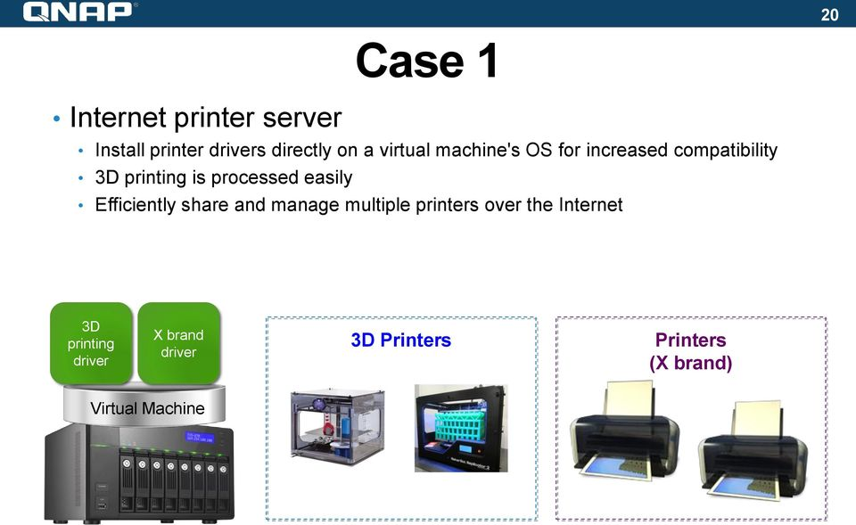 easily Efficiently share and manage multiple printers over the Internet 3D