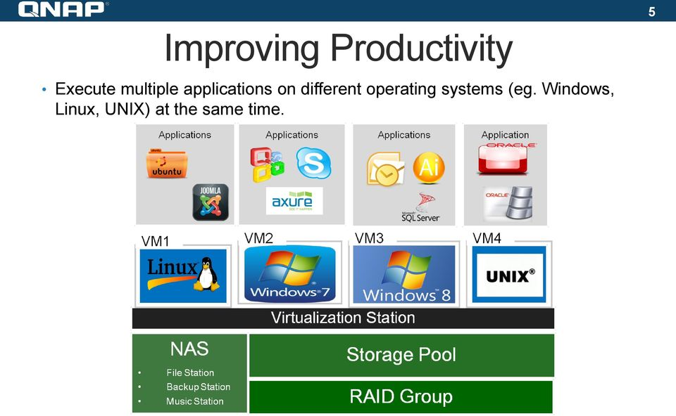 different operating systems (eg.