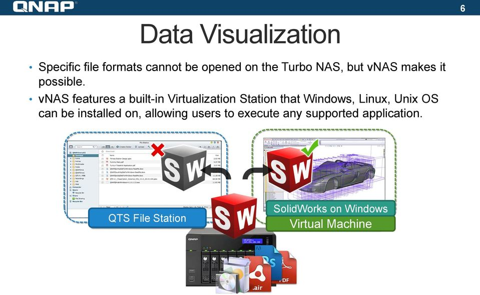 vnas features a built-in Virtualization Station that Windows, Linux, Unix OS