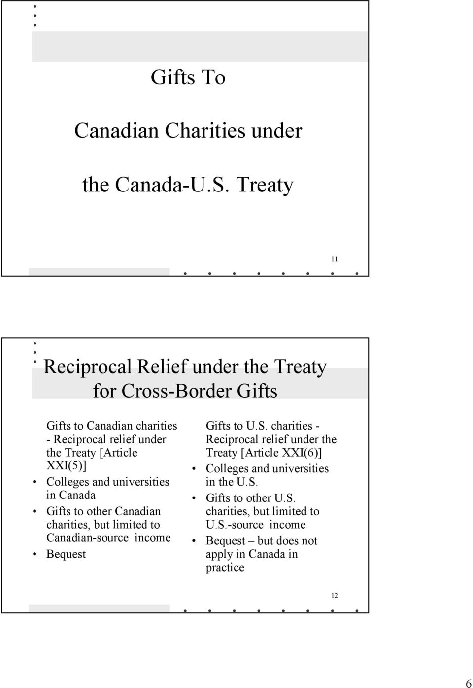 [Article XXI(5)] Colleges and universities in Canada Gifts to other Canadian charities, but limited to Canadian-source income Bequest