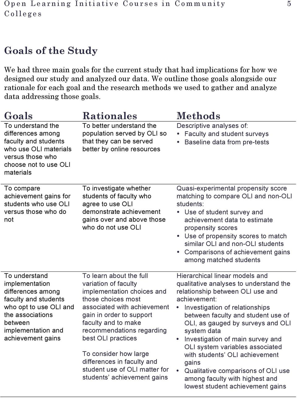 Goals Rationales Methods To understand the differences among faculty and students who use OLI materials versus those who choose not to use OLI materials To better understand the population served by