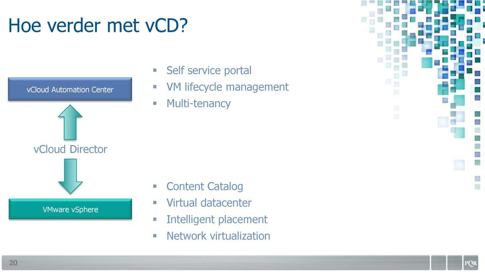 lifecycle management Multi-tenancy vcloud Director